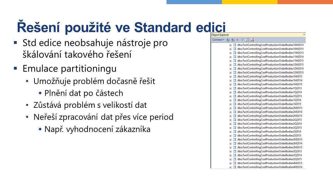 Řešení použité ve Standard edici  Std edice neobsahuje nástroje pro škálování takového řešení  Emulace partitioningu Umožňuje problém dočasně řešit  Plnění dat po částech Zůstává problém s velikostí dat Neřeší zpracování dat přes více period  Např.