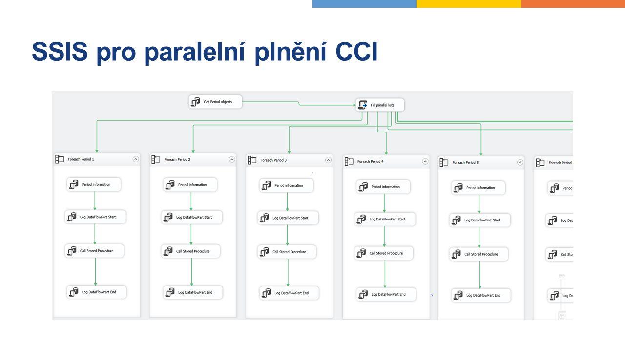 SSIS pro paralelní plnění CCI