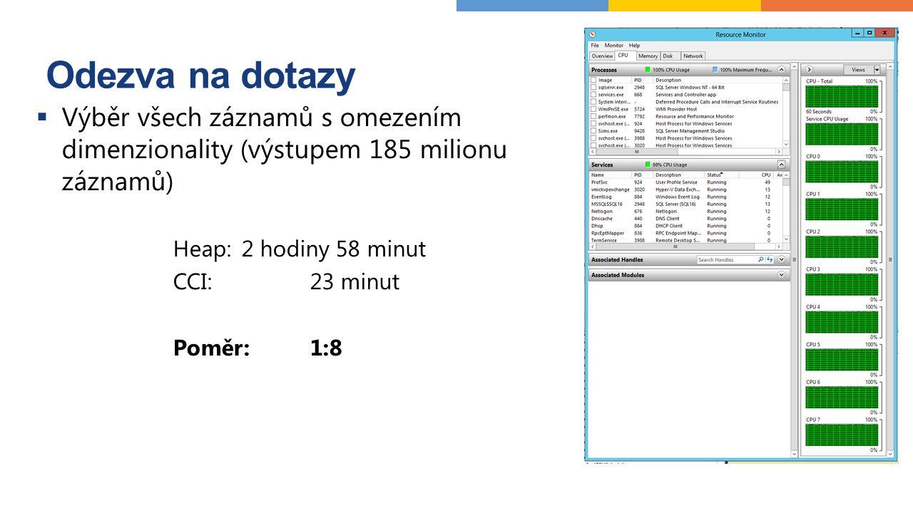 Odezva na dotazy  Výběr všech záznamů s omezením dimenzionality (výstupem 185 milionu záznamů) Heap:2 hodiny 58 minut CCI:23 minut Poměr:1:8