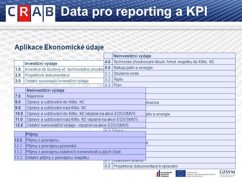 Aplikace Ekonomické údaje Data pro reporting a KPI Investiční výdaje 1.0Investice do budovy vč. technického zhodnocení nad 40tis. Kč 2.0Projektová dok