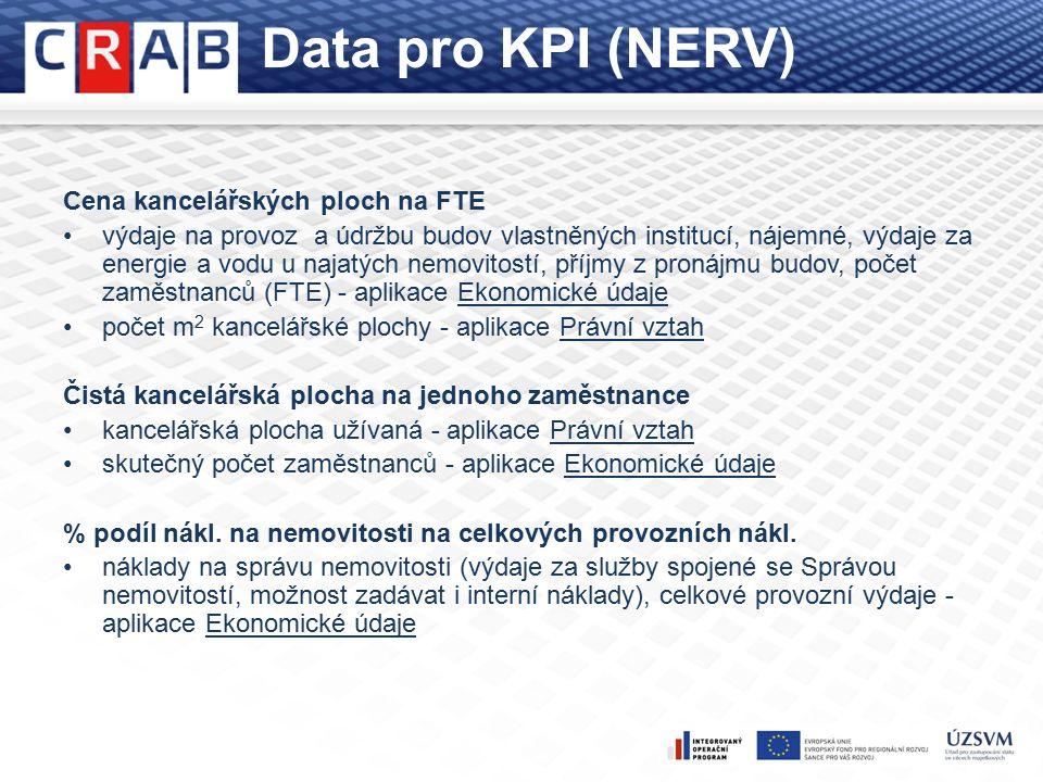 Data pro KPI (NERV) Cena kancelářských ploch na FTE výdaje na provoz a údržbu budov vlastněných institucí, nájemné, výdaje za energie a vodu u najatých nemovitostí, příjmy z pronájmu budov, počet zaměstnanců (FTE) - aplikace Ekonomické údaje počet m 2 kancelářské plochy - aplikace Právní vztah Čistá kancelářská plocha na jednoho zaměstnance kancelářská plocha užívaná - aplikace Právní vztah skutečný počet zaměstnanců - aplikace Ekonomické údaje % podíl nákl.