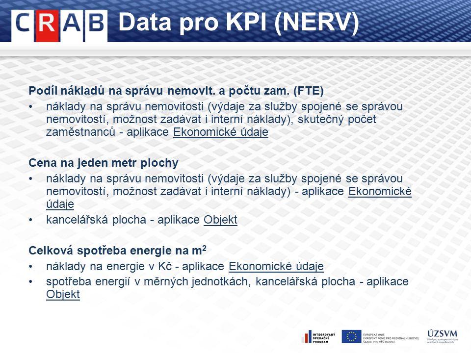 Data pro KPI (NERV) Podíl nákladů na správu nemovit. a počtu zam. (FTE) náklady na správu nemovitosti (výdaje za služby spojené se správou nemovitostí