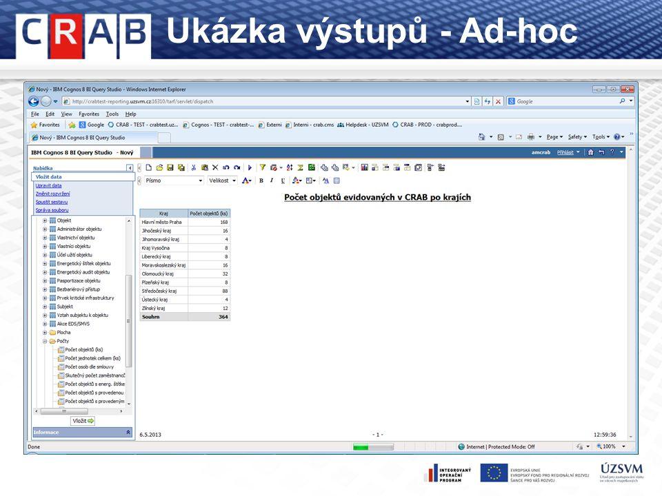 Ukázka výstupů - Ad-hoc