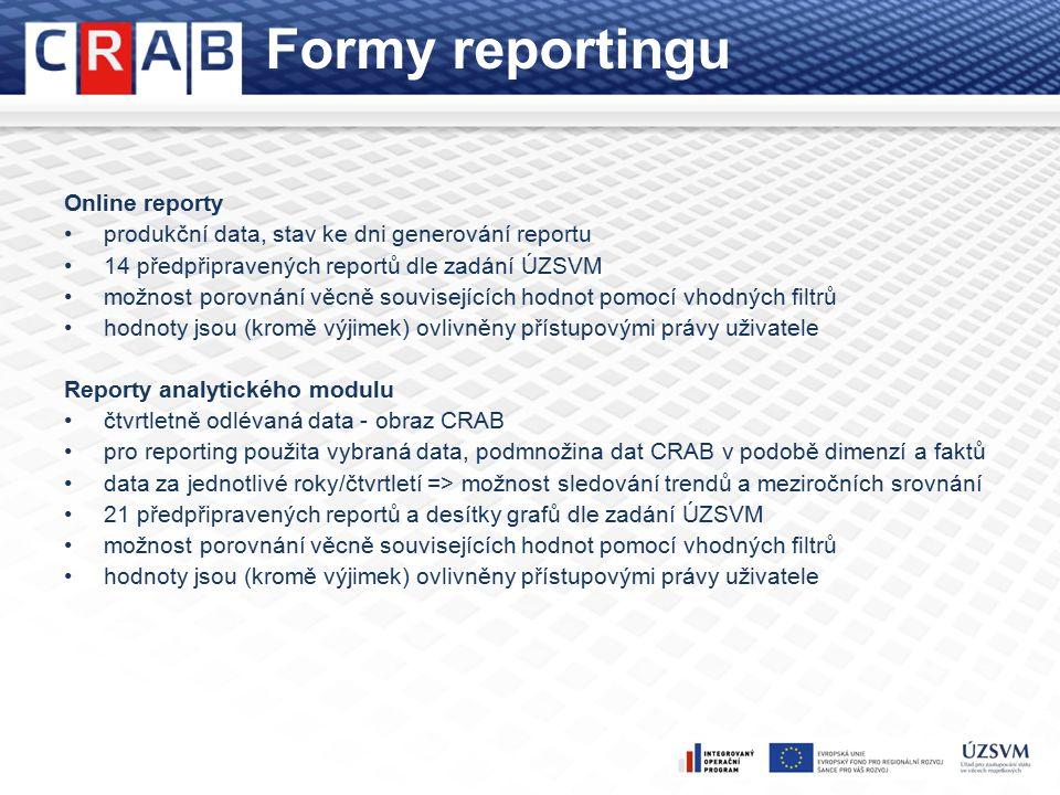 Formy reportingu Online reporty produkční data, stav ke dni generování reportu 14 předpřipravených reportů dle zadání ÚZSVM možnost porovnání věcně so