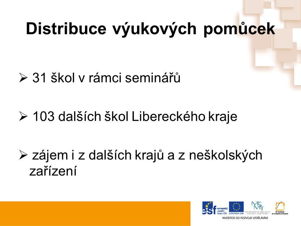 Distribuce výukových pomůcek  31 škol v rámci seminářů  103 dalších škol Libereckého kraje  zájem i z dalších krajů a z neškolských zařízení