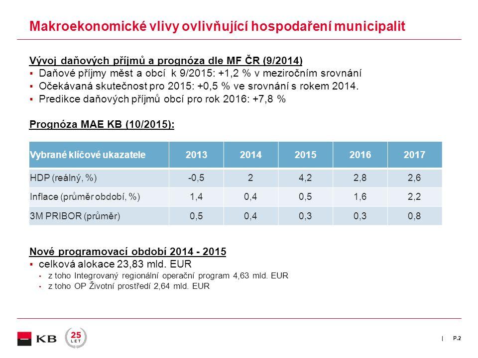 | Vývoj daňových příjmů a prognóza dle MF ČR (9/2014)  Daňové příjmy měst a obcí k 9/2015: +1,2 % v meziročním srovnání  Očekávaná skutečnost pro 20