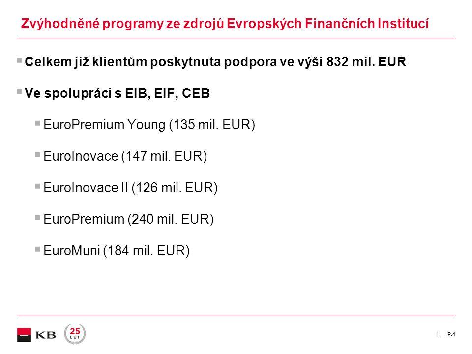 |  Celkem již klientům poskytnuta podpora ve výši 832 mil. EUR  Ve spolupráci s EIB, EIF, CEB  EuroPremium Young (135 mil. EUR)  EuroInovace (147
