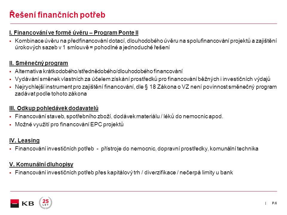 | I. Financování ve formě úvěru – Program Ponte II  Kombinace úvěru na předfinancování dotací, dlouhodobého úvěru na spolufinancování projektů a zaji