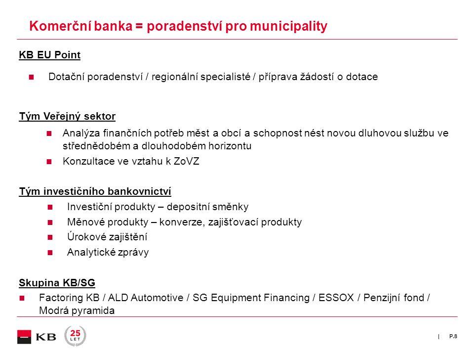 | Specialisté KB EU Point v regionech ČR P.9