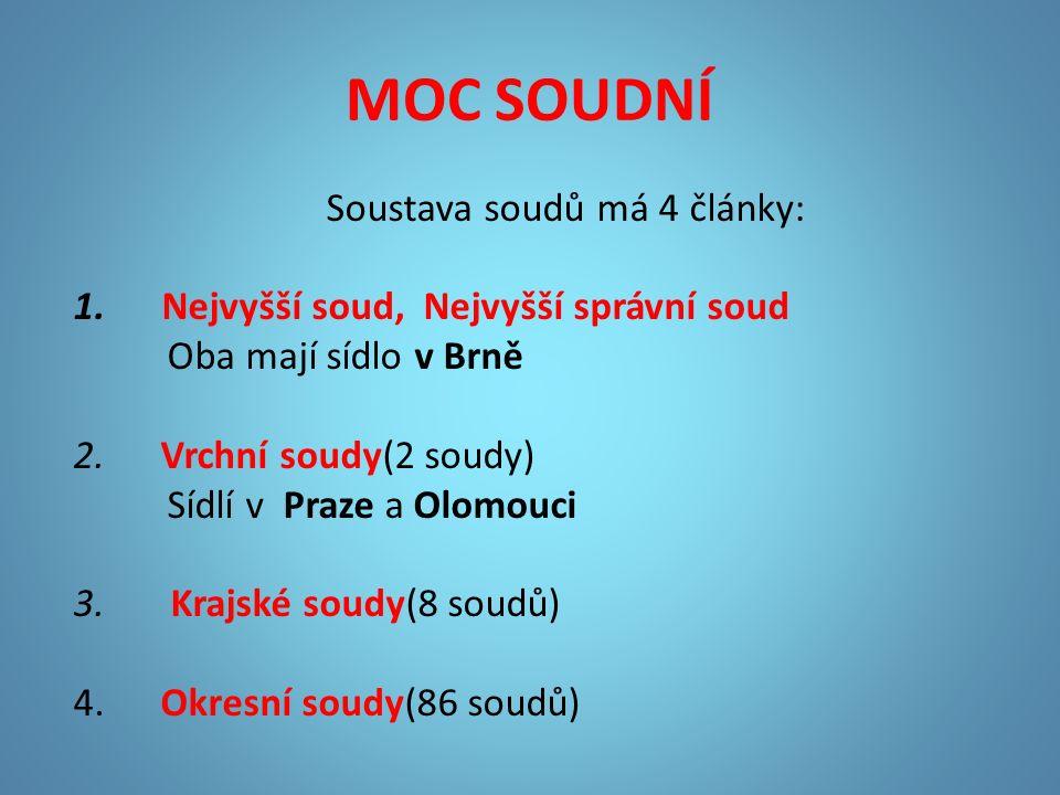 MOC SOUDNÍ Soustava soudů má 4 články: 1. Nejvyšší soud, Nejvyšší správní soud Oba mají sídlo v Brně 2. Vrchní soudy(2 soudy) Sídlí v Praze a Olomouci