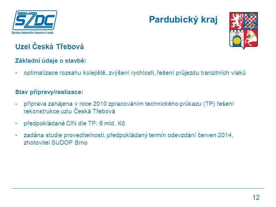 Pardubický kraj Uzel Česká Třebová Základní údaje o stavbě: -optimalizace rozsahu kolejiště, zvýšení rychlosti, řešení průjezdu tranzitních vlaků Stav přípravy/realizace: -příprava zahájena v roce 2010 zpracováním technického průkazu (TP) řešení rekonstrukce uzlu Česká Třebová -předpokládané CIN dle TP: 6 mld.