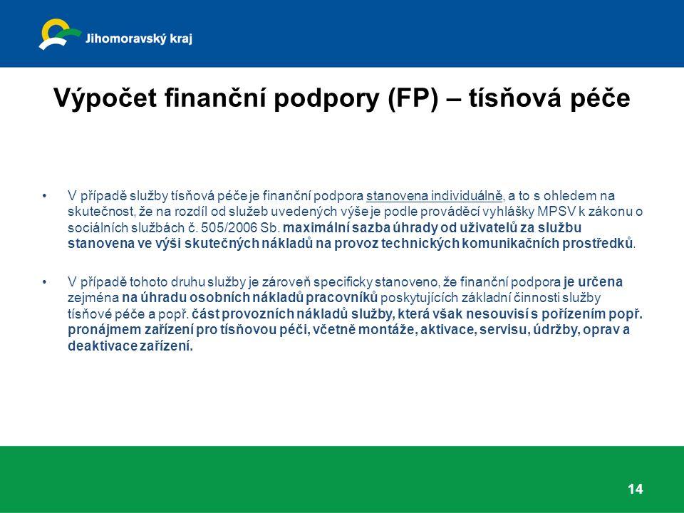 Výpočet finanční podpory (FP) – tísňová péče V případě služby tísňová péče je finanční podpora stanovena individuálně, a to s ohledem na skutečnost, že na rozdíl od služeb uvedených výše je podle prováděcí vyhlášky MPSV k zákonu o sociálních službách č.