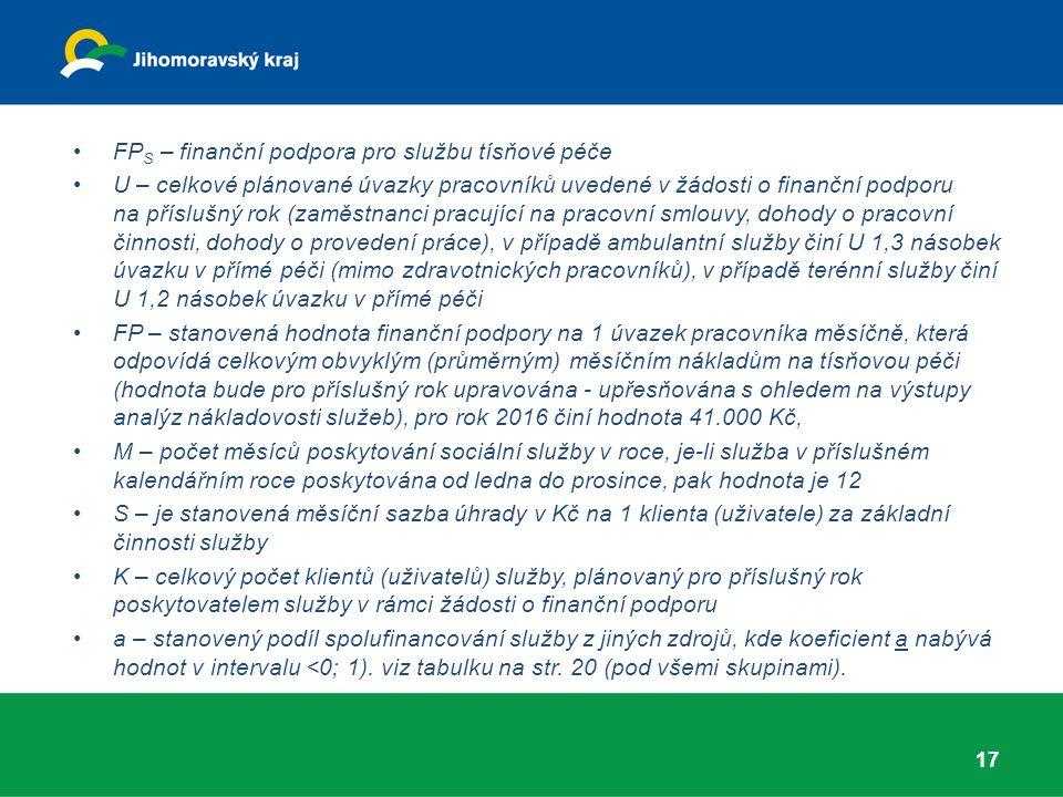 FP S – finanční podpora pro službu tísňové péče U – celkové plánované úvazky pracovníků uvedené v žádosti o finanční podporu na příslušný rok (zaměstnanci pracující na pracovní smlouvy, dohody o pracovní činnosti, dohody o provedení práce), v případě ambulantní služby činí U 1,3 násobek úvazku v přímé péči (mimo zdravotnických pracovníků), v případě terénní služby činí U 1,2 násobek úvazku v přímé péči FP – stanovená hodnota finanční podpory na 1 úvazek pracovníka měsíčně, která odpovídá celkovým obvyklým (průměrným) měsíčním nákladům na tísňovou péči (hodnota bude pro příslušný rok upravována - upřesňována s ohledem na výstupy analýz nákladovosti služeb), pro rok 2016 činí hodnota 41.000 Kč, M – počet měsíců poskytování sociální služby v roce, je-li služba v příslušném kalendářním roce poskytována od ledna do prosince, pak hodnota je 12 S – je stanovená měsíční sazba úhrady v Kč na 1 klienta (uživatele) za základní činnosti služby K – celkový počet klientů (uživatelů) služby, plánovaný pro příslušný rok poskytovatelem služby v rámci žádosti o finanční podporu a – stanovený podíl spolufinancování služby z jiných zdrojů, kde koeficient a nabývá hodnot v intervalu <0; 1).
