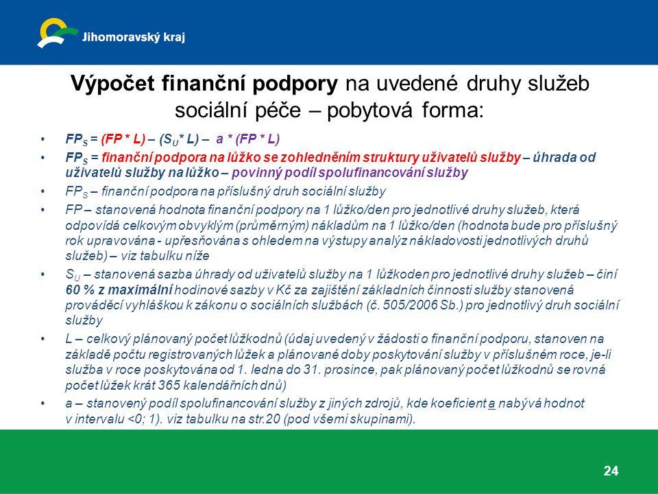 Výpočet finanční podpory na uvedené druhy služeb sociální péče – pobytová forma: FP S = (FP * L) – (S U * L) – a * (FP * L) FP S = finanční podpora na lůžko se zohledněním struktury uživatelů služby – úhrada od uživatelů služby na lůžko – povinný podíl spolufinancování služby FP S – finanční podpora na příslušný druh sociální služby FP – stanovená hodnota finanční podpory na 1 lůžko/den pro jednotlivé druhy služeb, která odpovídá celkovým obvyklým (průměrným) nákladům na 1 lůžko/den (hodnota bude pro příslušný rok upravována - upřesňována s ohledem na výstupy analýz nákladovosti jednotlivých druhů služeb) – viz tabulku níže S U – stanovená sazba úhrady od uživatelů služby na 1 lůžkoden pro jednotlivé druhy služeb – činí 60 % z maximální hodinové sazby v Kč za zajištění základních činnosti služby stanovená prováděcí vyhláškou k zákonu o sociálních službách (č.