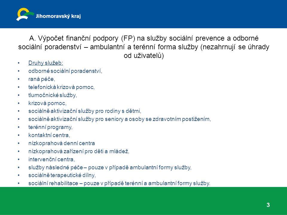 A. Výpočet finanční podpory (FP) na služby sociální prevence a odborné sociální poradenství – ambulantní a terénní forma služby (nezahrnují se úhrady