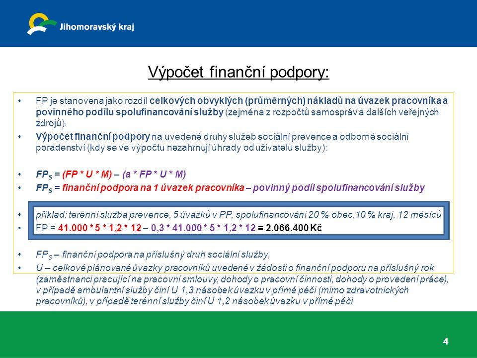 Výpočet finanční podpory: FP je stanovena jako rozdíl celkových obvyklých (průměrných) nákladů na úvazek pracovníka a povinného podílu spolufinancování služby (zejména z rozpočtů samospráv a dalších veřejných zdrojů).