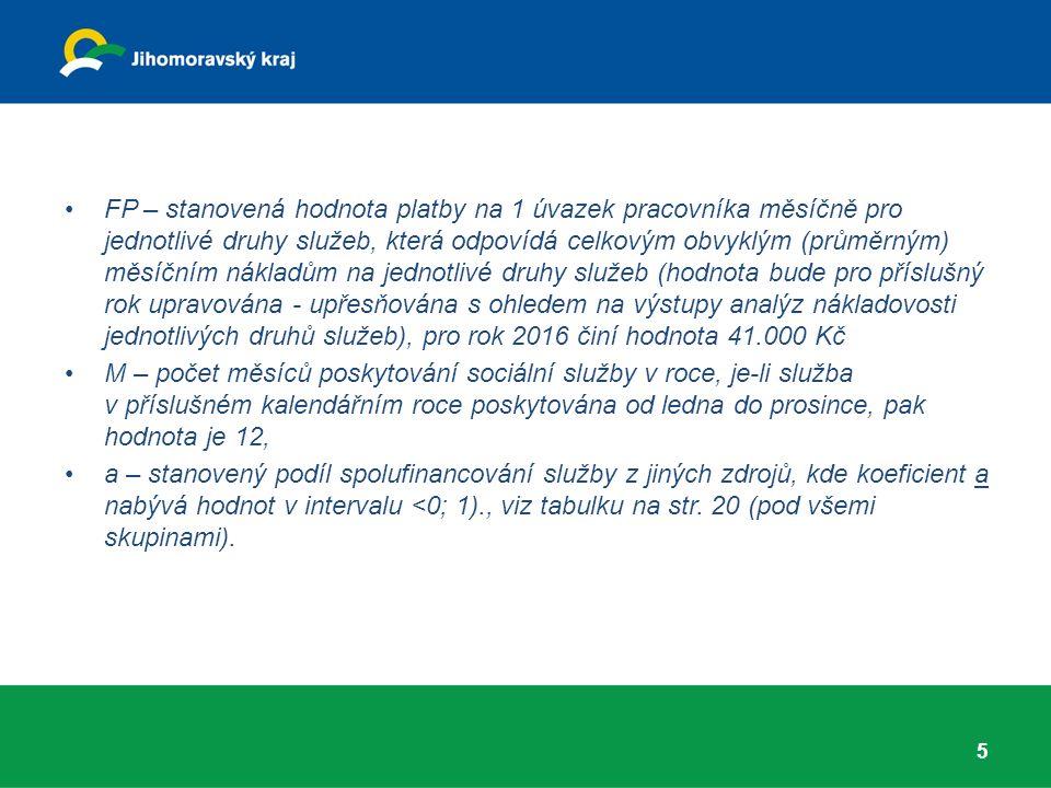 a – stanovený podíl spolufinancování služby z jiných (veřejných) zdrojů podíl spolufinancování obcí byl předjednán na úrovni 5 % pro služby OSP, 10 % péčové služby a 20 % preventivní služby podíl JMK – jedná se o vlastní zdroje kraje poskytované podle § 105 zák.
