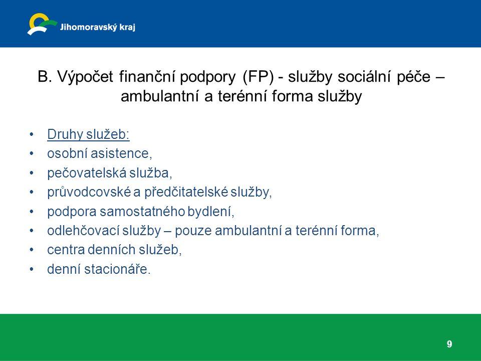 Výpočet finanční podpory na uvedené druhy služeb sociální prevence – služby s lůžkovou kapacitou: FP S = (FP * L) – (S U * L) – a * (FP * L) FP S = finanční podpora na lůžko – úhrada od uživatelů služby na lůžko – povinný podíl spolufinancování služby FP S – finanční podpora na příslušný druh sociální služby FP – stanovená hodnota finanční podpory na 1 lůžkoden pro jednotlivé druhy služeb, která odpovídá celkovým obvyklým (průměrným) nákladům na 1 lůžkoden (hodnota bude pro příslušný rok upravována - upřesňována s ohledem na výstupy analýz nákladovosti jednotlivých druhů služeb), viz tabulku níže S U – stanovená sazba úhrady od uživatelů služby na 1 lůžkoden pro jednotlivé druhy služeb – činí 60 % z maximální hodinové sazby v Kč za zajištění základních činnosti služby stanovená prováděcí vyhláškou k zákonu o sociálních službách (č.