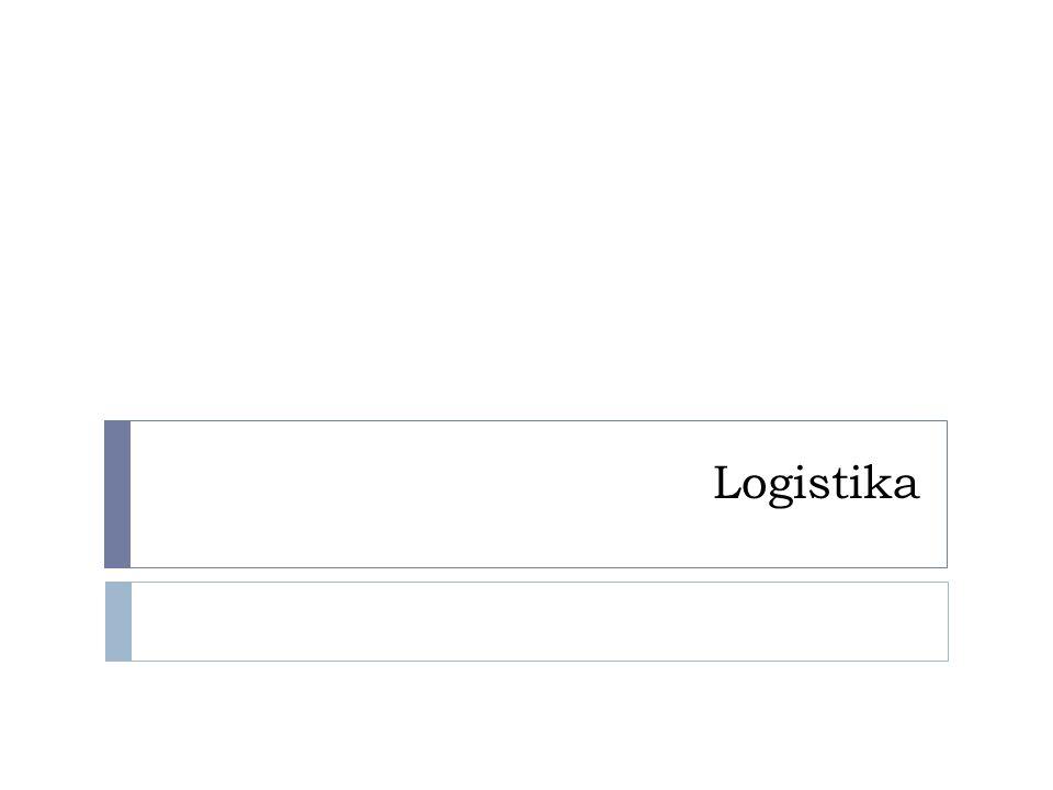 Osnova výkladu  Čím se logistika zabývá. Co logistika řeší.