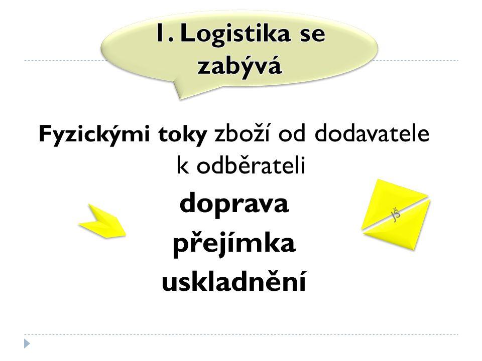 Fyzickými toky zboží od dodavatele k odběrateli doprava přejímka uskladnění JŠ