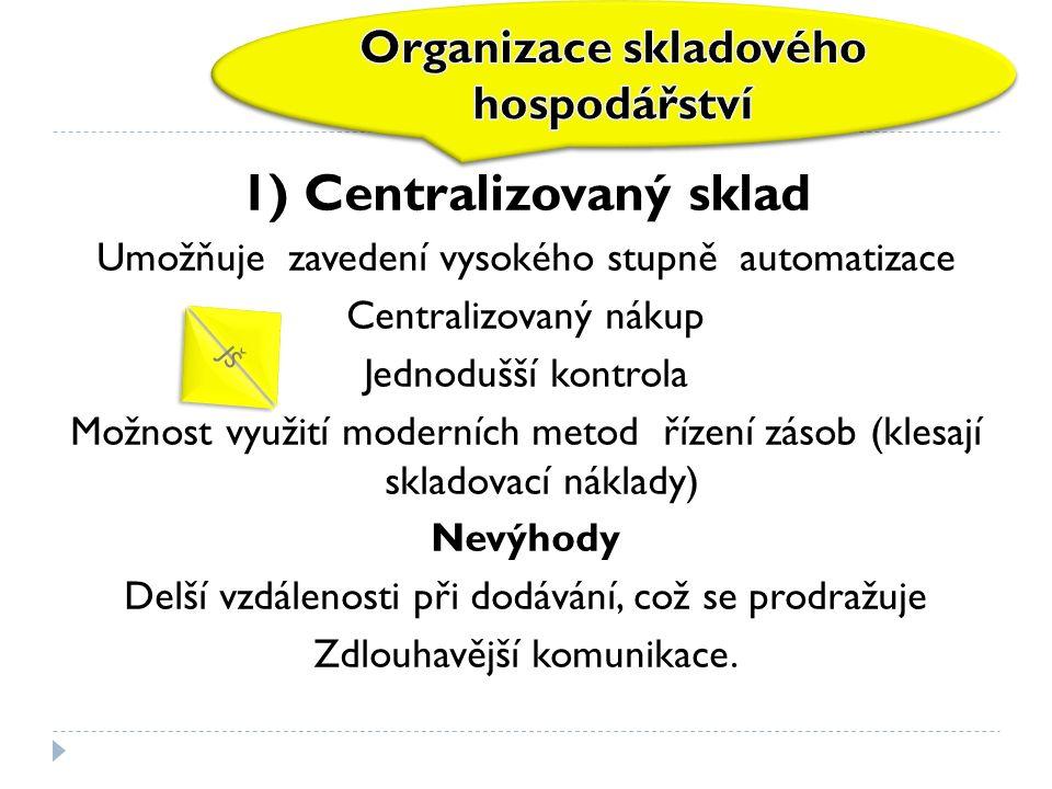 2) Decentralizovaný sklad Více skladů, v každém odpovědný vedoucí + více pracovníků.