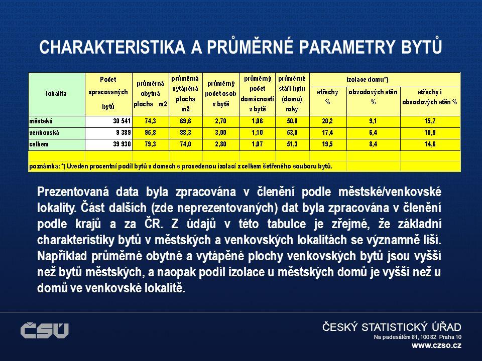 ČESKÝ STATISTICKÝ ÚŘAD Na padesátém 81, 100 82 Praha 10 www.czso.cz GRAF PARAMETRŮ A CHARAKTERISTIK ŠETŘENÝCH BYTŮ Obrázek poskytuje informaci o rozdělení šetřených bytů podle velikosti vytápěné plochy.