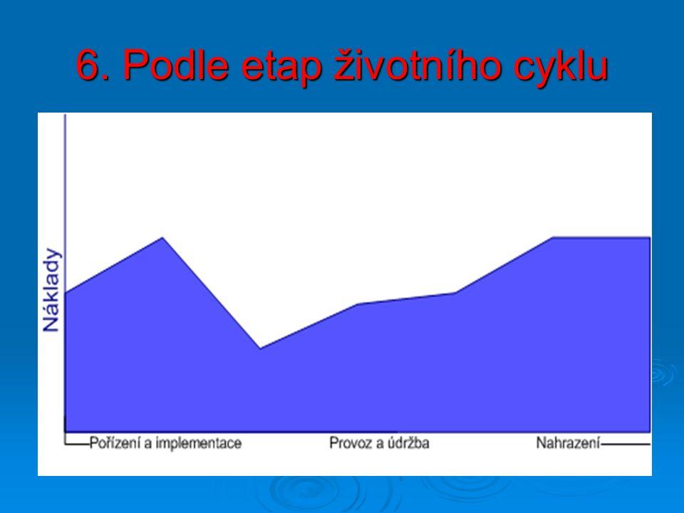 6. Podle etap životního cyklu