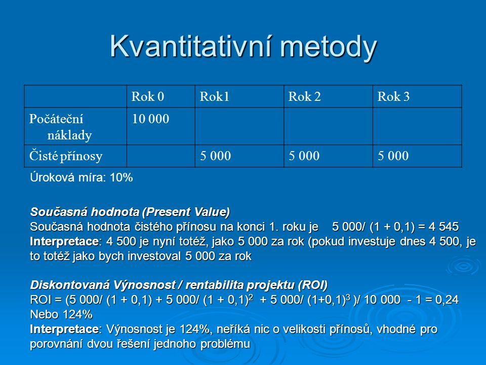 Kvantitativní metody Rok 0Rok1Rok 2Rok 3 Počáteční náklady 10 000 Čisté přínosy5 000 Úroková míra: 10% Současná hodnota (Present Value) Současná hodno
