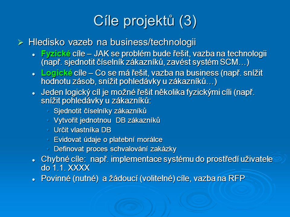 Cíle projektů (3)  Hledisko vazeb na business/technologii Fyzické cíle – JAK se problém bude řešit, vazba na technologii (např. sjednotit číselník zá