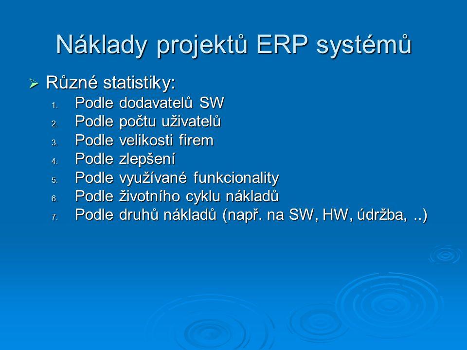 Náklady projektů ERP systémů  Různé statistiky: 1. Podle dodavatelů SW 2. Podle počtu uživatelů 3. Podle velikosti firem 4. Podle zlepšení 5. Podle v