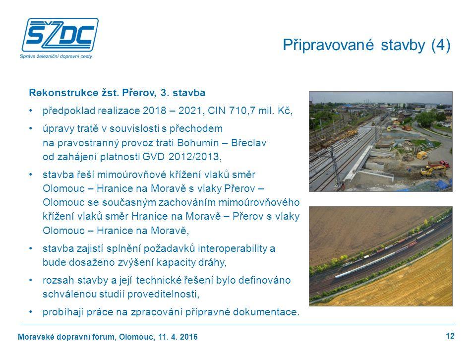 Moravské dopravní fórum, Olomouc, 11. 4. 2016 12 Připravované stavby (4) Rekonstrukce žst.