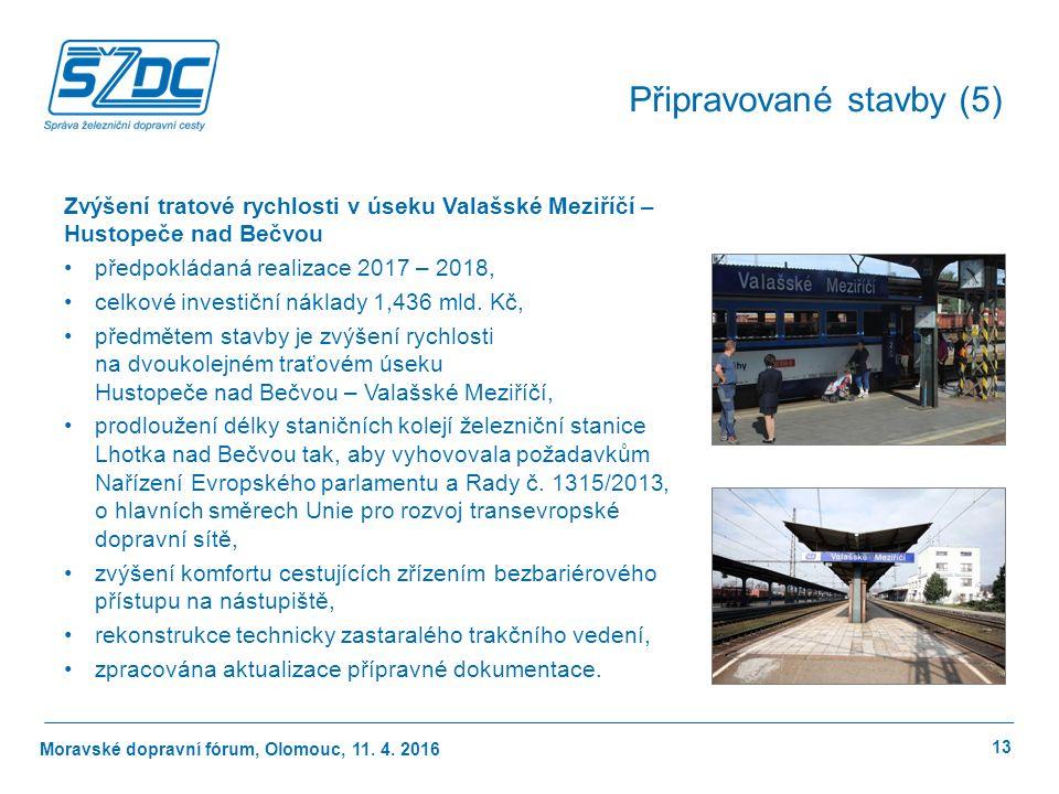 Moravské dopravní fórum, Olomouc, 11.4.
