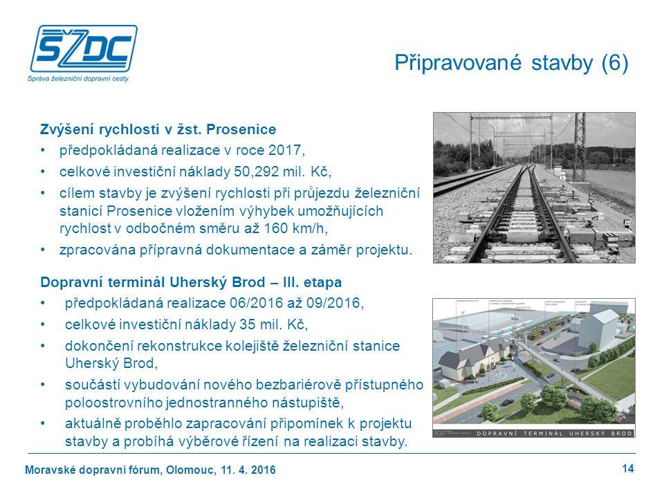 Moravské dopravní fórum, Olomouc, 11.4. 2016 14 Připravované stavby (6) Zvýšení rychlosti v žst.