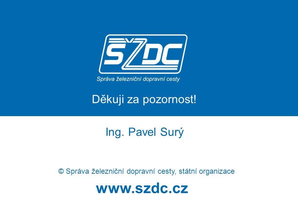 www.szdc.cz © Správa železniční dopravní cesty, státní organizace Ing.
