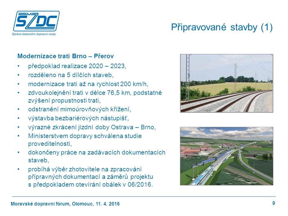 Moravské dopravní fórum, Olomouc, 11. 4.