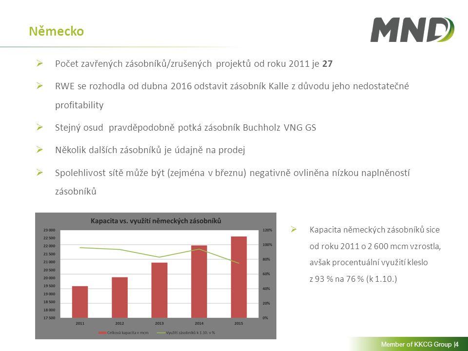 Member of KKCG Group |4 Německo  Kapacita německých zásobníků sice od roku 2011 o 2 600 mcm vzrostla, avšak procentuální využití kleslo z 93 % na 76 % (k 1.10.)  Počet zavřených zásobníků/zrušených projektů od roku 2011 je 27  RWE se rozhodla od dubna 2016 odstavit zásobník Kalle z důvodu jeho nedostatečné profitability  Stejný osud pravděpodobně potká zásobník Buchholz VNG GS  Několik dalších zásobníků je údajně na prodej  Spolehlivost sítě může být (zejména v březnu) negativně ovliněna nízkou naplněností zásobníků