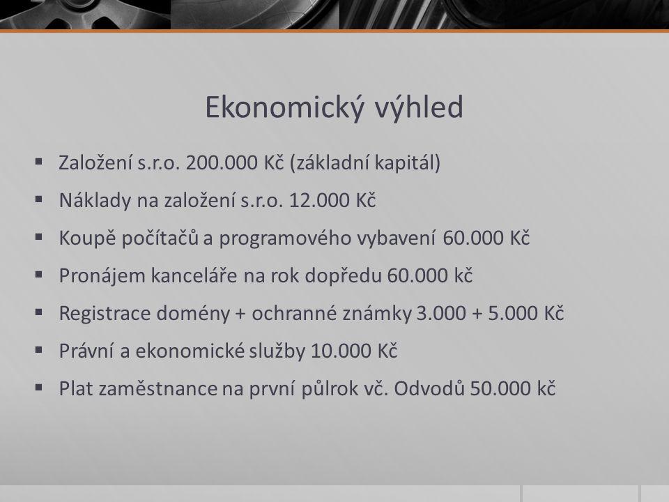 Ekonomický výhled  Založení s.r.o. 200.000 Kč (základní kapitál)  Náklady na založení s.r.o.
