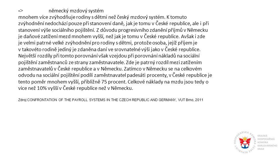 -> německý mzdový systém mnohem více zvýhodňuje rodiny s dětmi než český mzdový systém. K tomuto zvýhodnění nedochází pouze při stanovení daně, jak je