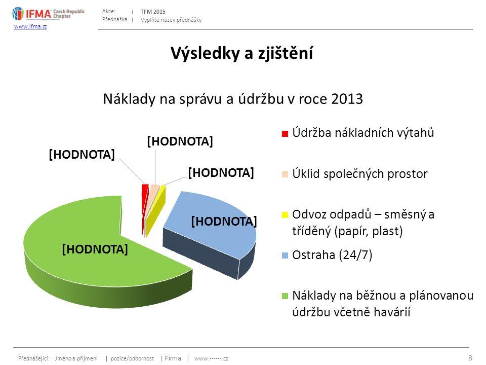 Přednáška Akce: Přednášející: Jméno a příjmení | pozice/odbornost | Firma | www.------.cz TFM 2015 www.ifma.cz Vyplňte název přednášky Výsledky a zjištění 8