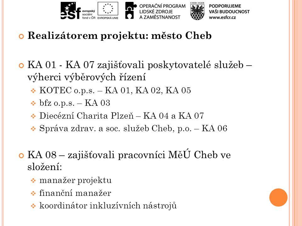 Realizátorem projektu: město Cheb KA 01 - KA 07 zajišťovali poskytovatelé služeb – výherci výběrových řízení  KOTEC o.p.s. – KA 01, KA 02, KA 05  bf