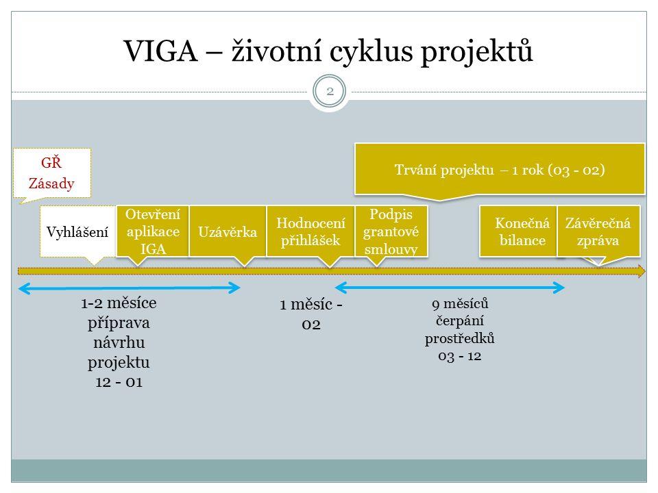 IGA – VIGA Badatelské studentské vědecké projekty 1 Poskytovatel – IGA Interní grantová agentura VŠCHT Praha http://www.vscht.cz/veda-a-vyzkum/iga IGA – VIGA – vědecké projekty (badatelské a oborové) – metodika odd.