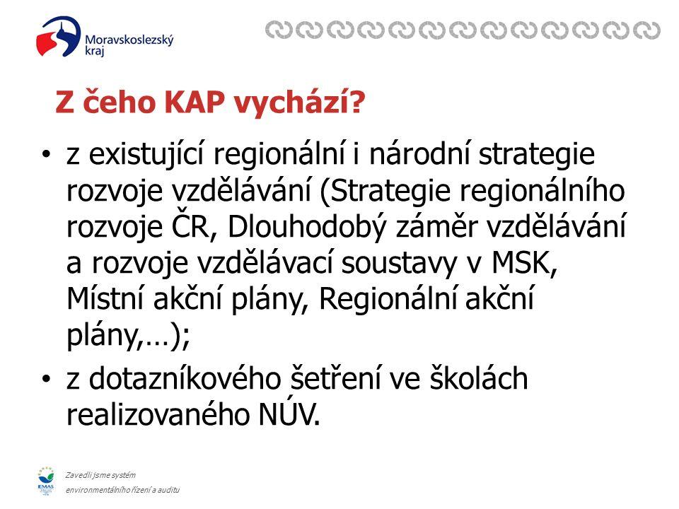 Zavedli jsme systém environmentálního řízení a auditu Z čeho KAP vychází? z existující regionální i národní strategie rozvoje vzdělávání (Strategie re