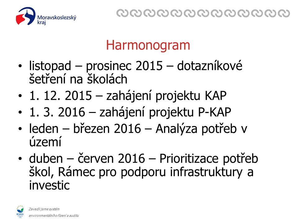 Zavedli jsme systém environmentálního řízení a auditu Harmonogram listopad – prosinec 2015 – dotazníkové šetření na školách 1. 12. 2015 – zahájení pro