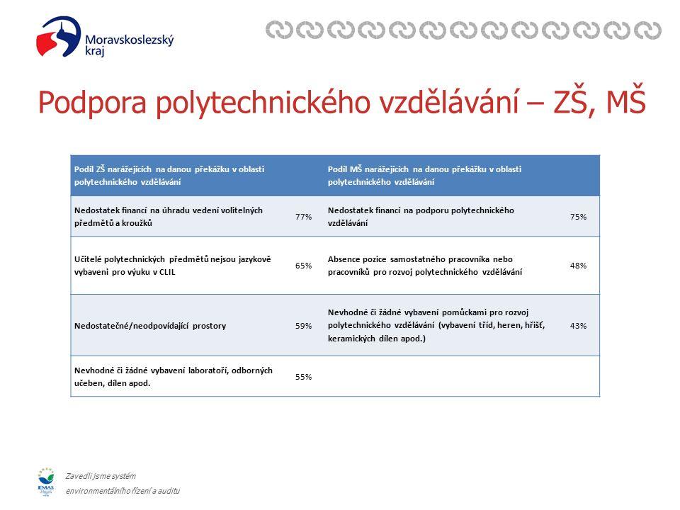 Zavedli jsme systém environmentálního řízení a auditu Podpora polytechnického vzdělávání – ZŠ, MŠ Podíl ZŠ narážejících na danou překážku v oblasti po