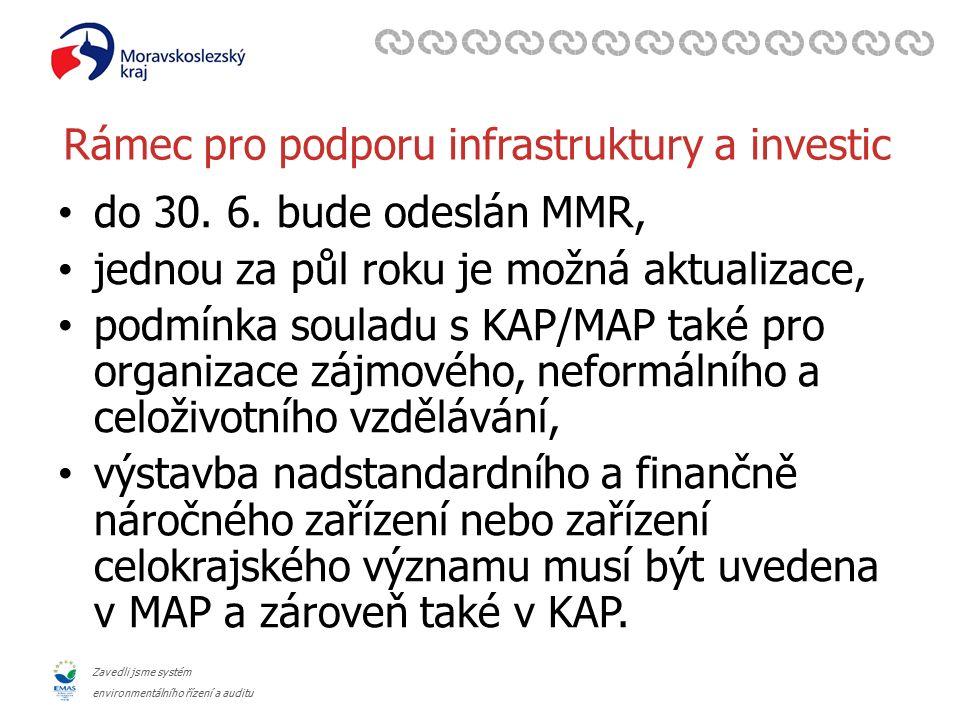 Zavedli jsme systém environmentálního řízení a auditu Rámec pro podporu infrastruktury a investic do 30. 6. bude odeslán MMR, jednou za půl roku je mo