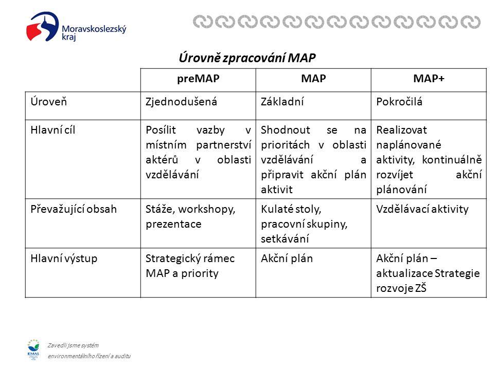 Zavedli jsme systém environmentálního řízení a auditu Úrovně zpracování MAP preMAPMAPMAP+ ÚroveňZjednodušenáZákladníPokročilá Hlavní cílPosílit vazby v místním partnerství aktérů v oblasti vzdělávání Shodnout se na prioritách v oblasti vzdělávání a připravit akční plán aktivit Realizovat naplánované aktivity, kontinuálně rozvíjet akční plánování Převažující obsahStáže, workshopy, prezentace Kulaté stoly, pracovní skupiny, setkávání Vzdělávací aktivity Hlavní výstupStrategický rámec MAP a priority Akční plánAkční plán – aktualizace Strategie rozvoje ZŠ