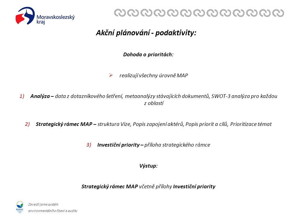 Zavedli jsme systém environmentálního řízení a auditu Akční plánování - podaktivity: Dohoda o prioritách:  realizují všechny úrovně MAP 1)Analýza – d