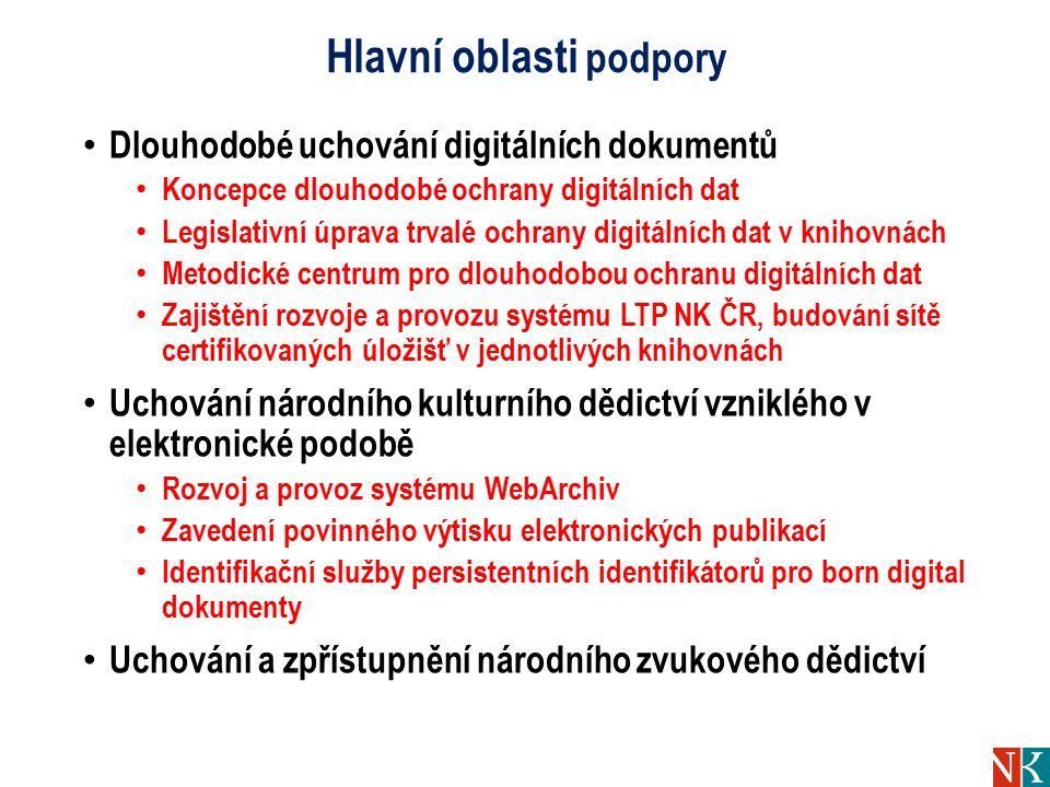 Hlavní oblasti podpory Dlouhodobé uchování digitálních dokumentů Koncepce dlouhodobé ochrany digitálních dat Legislativní úprava trvalé ochrany digitá