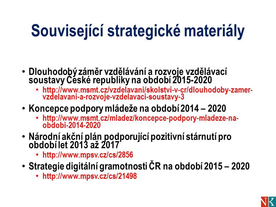 Související strategické materiály Dlouhodobý záměr vzdělávání a rozvoje vzdělávací soustavy České republiky na období 2015-2020 http://www.msmt.cz/vzd