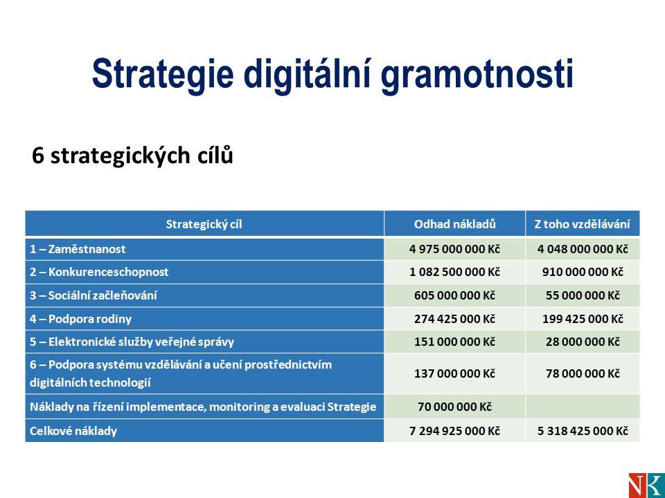 Strategie digitální gramotnosti Strategický cílOdhad nákladůZ toho vzdělávání 1 – Zaměstnanost4 975 000 000 Kč4 048 000 000 Kč 2 – Konkurenceschopnost